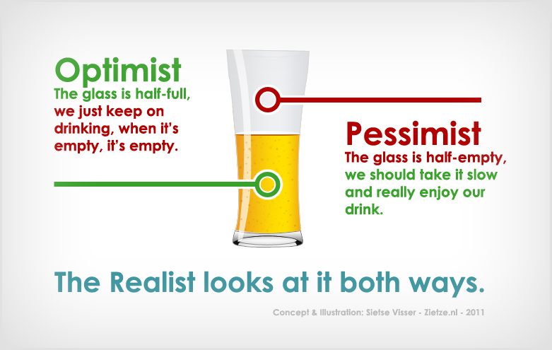 definition essay on pessimist Optimism is an attitude that keeps us centered on what is good about our present situation or about the future everything that is lovely or delightful in this world exists alongside pain and loss optimism is a conscious selective focus on the good optimism gives us energy it makes our efforts feel worthwhile.